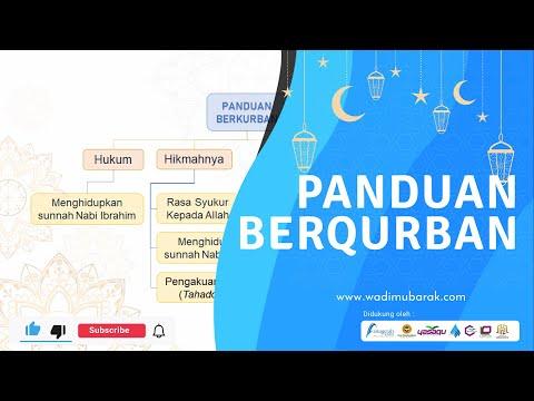 Hukum, Hikmah, dan Keutamaan Berqurban | Ustadz. Dr. Didik Hariyanto Lc., M.P.I.