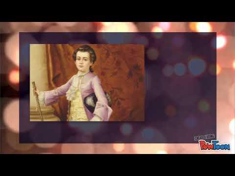 Think like An Innovator : Mozart