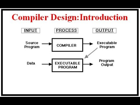 compiler design phases Phases of compiler - compiler design by dinesh thakur category: compiler design the structure of compiler consists of two parts: analysis part • analysis part.