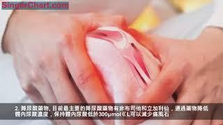 痛風石是痛風發展到慢性期的一種特徵性損害,此時,如不加以干預治療,...
