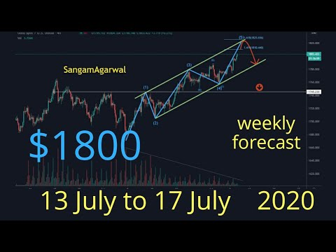 gold-above-1800-technical-analysis-july-2020.-daily-forecast.
