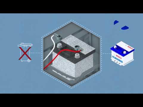 RU Азбука АКБ Как правильно заменить аккумулятор