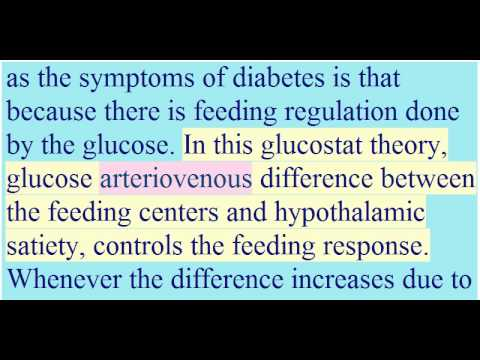 Symptoms of diabetes polyphagia