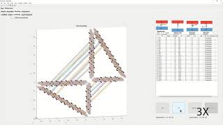 B4. Example: the butterfly mechanism (modify in caDNAno, the overhang design tool).