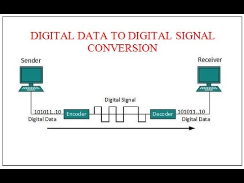 DIGITAL DATA TO DIGITAL SIGNAL CONVERSION