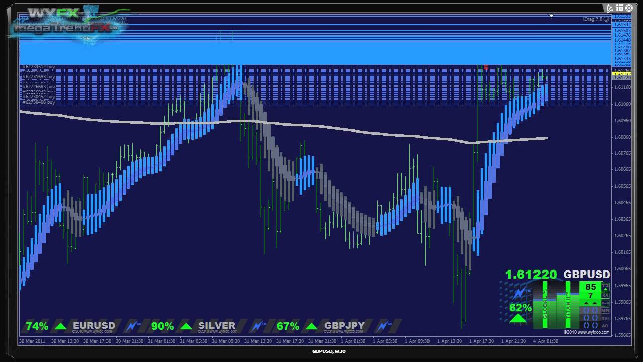 Download nitro forex mt4 indicator