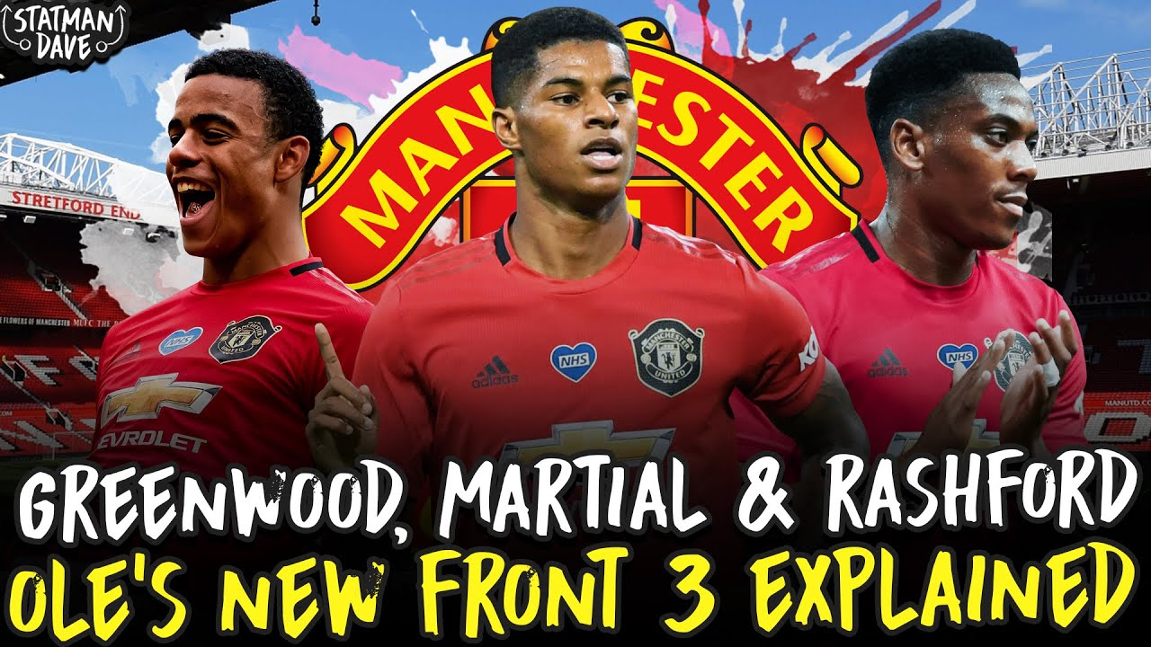 Greenwood, Martial & Rashford: Manchester United's NEW Front 3 | Tactics Explained