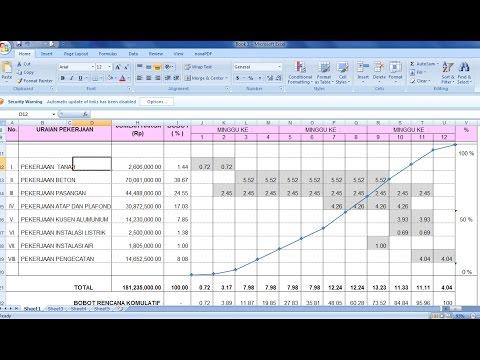Cara Membuat Kurva S dengan Microsoft Excel Part 2.