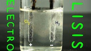 Electrólisis del Agua. Descomposición del Agua mediante Electricidad