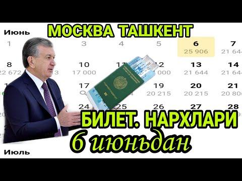 ШОШИЛИНЧ ЧАРТЕР РЕЙС КАЧОН АНИК БУЛДИ ВА НАРХЛАРИ