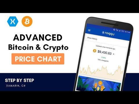 Advanced Bitcoin And Crypto Price Charts Using Microcharts - Xamarin Android