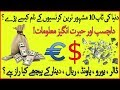 Top 10 Currencies of world, currencies history, currency rate in 2018, in Urdu / Hindi