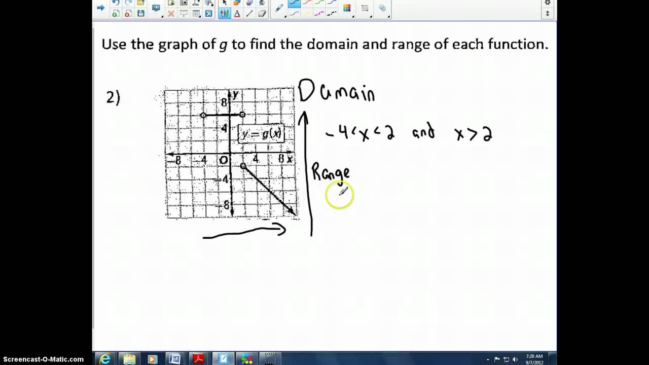 worksheet Analyzing Graphs Of Functions Worksheets analyzing graphs of function and relations youtube relations