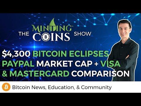 $4,300 Bitcoin Eclipses PayPal Market Cap + Visa & MasterCard Comparison