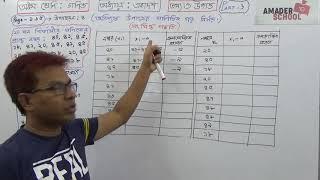 Class 8 Math [Statistics] Chap-11 (Part 3) Arithmetic mean (Short-cut method).TOWHID SIR