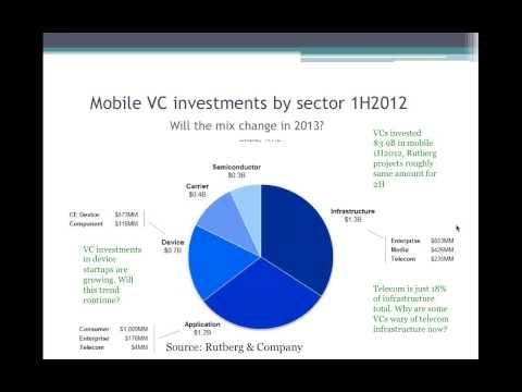 RCR Wireless Editorial Webinar: Capital Markets Update-  December 13, 2012