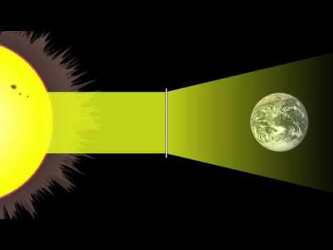 Fresnel Fantasy Flares, Sun Shades & NuStars