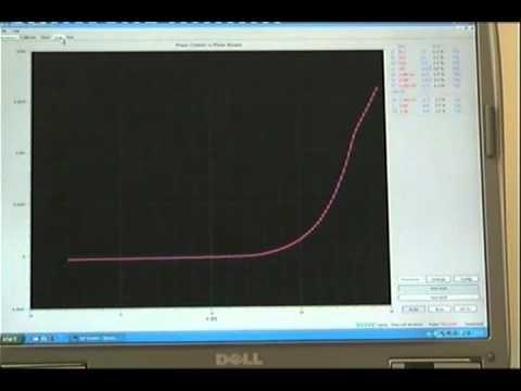 Langmuir Probe System (RF 13.56MHz CCP)