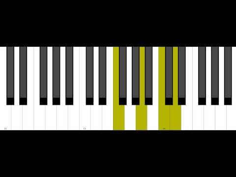 Dm75 Piano Chord Worshipchords