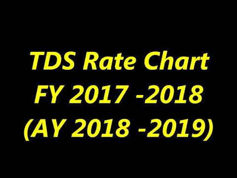 TDS RATE CHART FY 2017 _ 2018