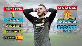 Các thủ môn nhận mức lương cao nhất thế giới bóng đá hiện nay