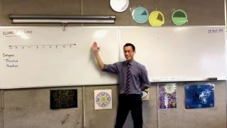 The Number Line (How do Integers fit on a Number line?)