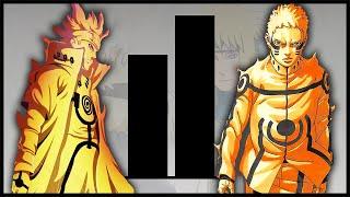 Naruto Father/Mother vs Son/Daughte - Power Levels   Premium Channel