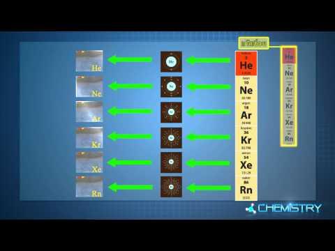 วิชาเคมี - การทำนายตำแหน่งของธาตุในตารางธาตุ