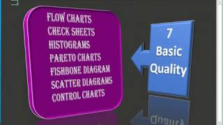 7 Basic Quality Tools or TQM Tools