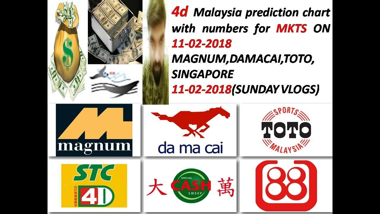 11-02-2018 4d MALAYSIA// chart and prediction numbers for