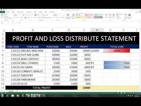 #43 Profit and Loss Distribute MS Excel in Hindi