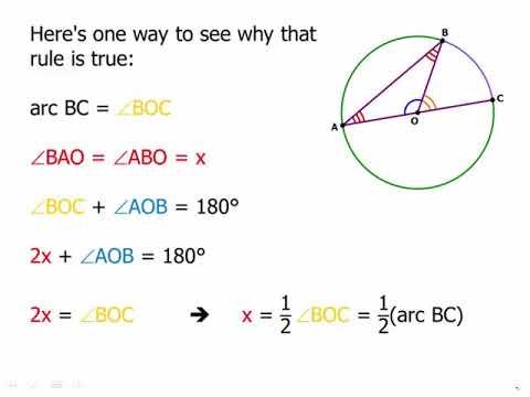 Geometry: Circle Properties