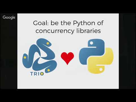 Image from Nathaniel J Smith - Python Concurrency for Mere Mortals - Pyninsula #10