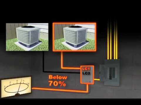 How Load Management Works on your Cummins Power Generation Residential Generator