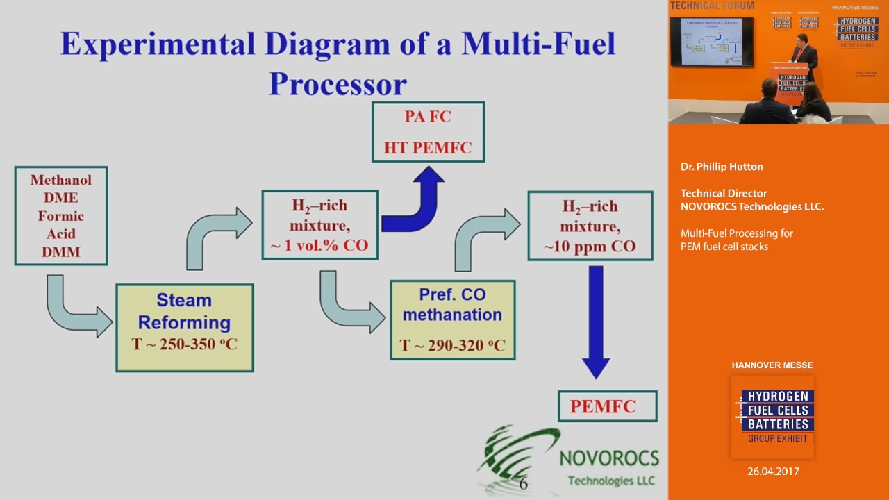 Multi Fuel Processing For Pem Cell Stacks Youtube Fuelcell Battery Tester Schematic