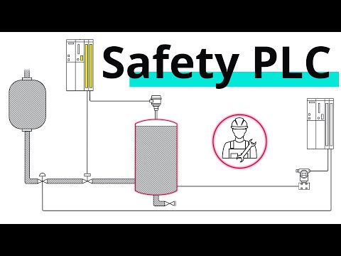What is a Safety PLC?