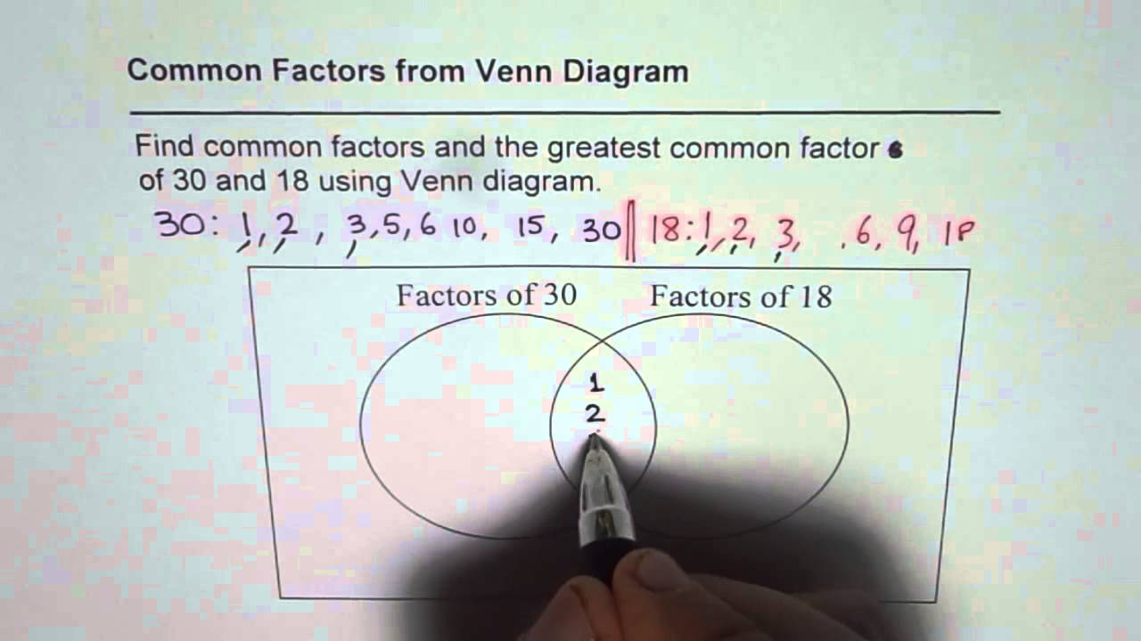 How to find common factors and gcf using venn diagram grade 7 youtube how to find common factors and gcf using venn diagram grade 7 ccuart Image collections