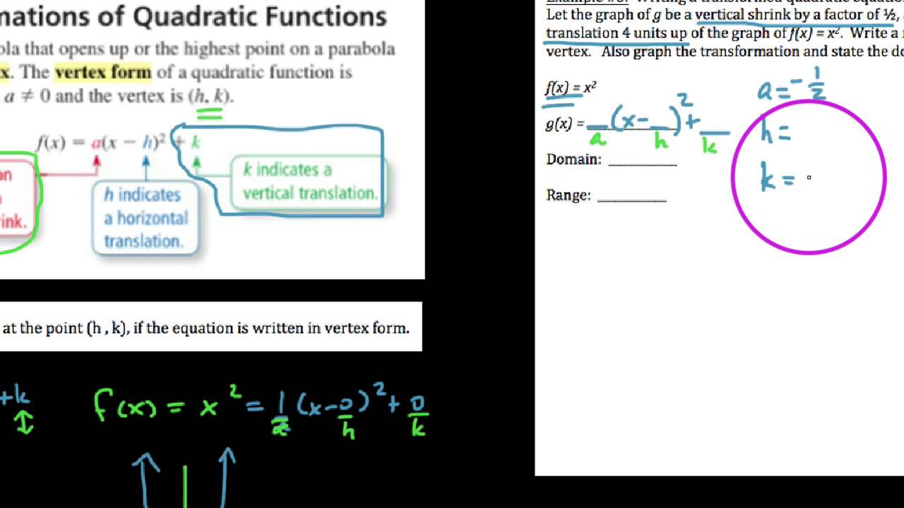 Ha2 213 writing quadratic equations in vertex form youtube ha2 213 writing quadratic equations in vertex form falaconquin