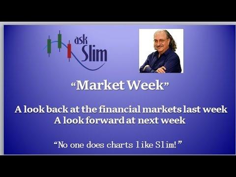 askSlim Market Week 04/13/18