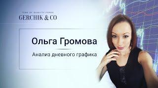 Технический анализ рынка Форекс от Ольги Громовой. Прогнозы рынка форекс