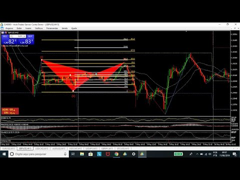 Differenza forex e cfd