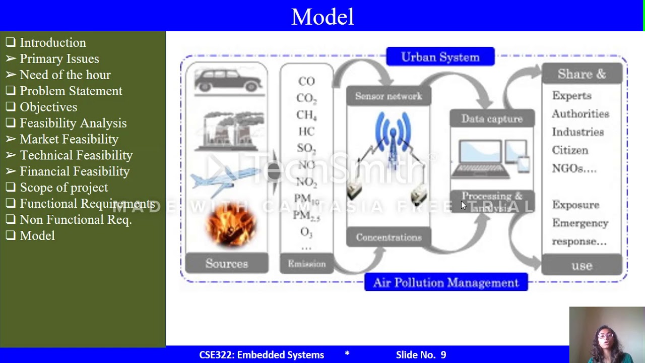 IOT-based Air pollution monitoring system