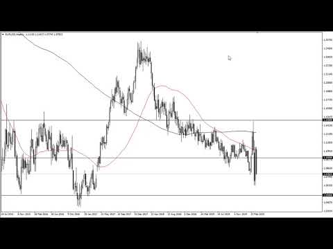 EUR/USD Technical Analysis for the Week of April 06, 2020 by FXEmpire