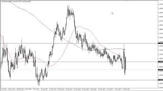 Dvejetainių opcionų prekybos strategijos eur usd