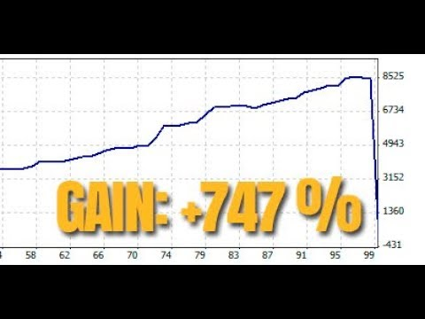 Forex Arbitrage Broker: One Financial Profit +747%, +222% fo