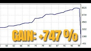 Forex Arbitrage Broker: One Financial Profit +747%, +222% for 4 days