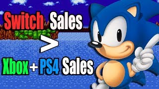 When Games Sell the Best on Nintendo Switch