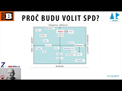 MARTIN KONVIČKA: PROČ BUDU VOLIT SPD?
