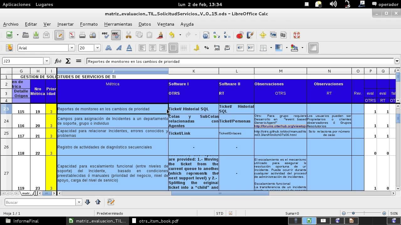 OTRS ITIL Gestión de Incidentes. Reportes de monitoreo en los ...