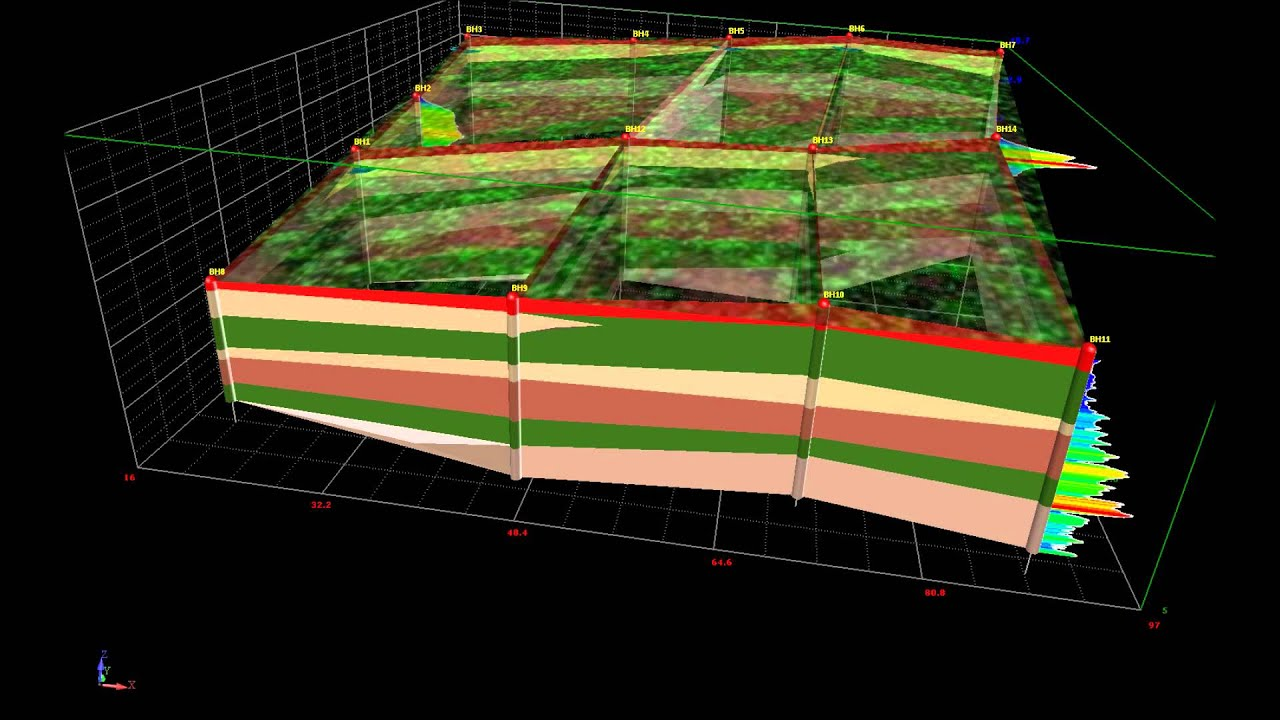 vislog soil profile 3d model video 2 generated by